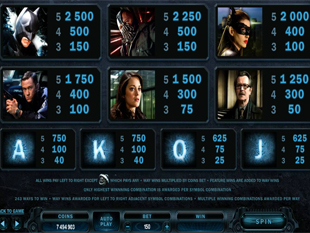 The Dark Knight Rises Slots Payout