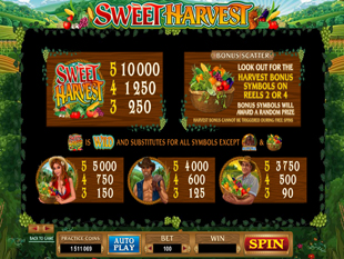 Sweet Harvest Slots Payout