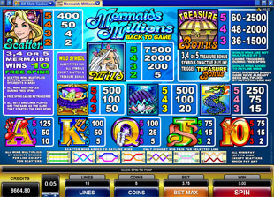 Mermaid's Millions Slots Payout